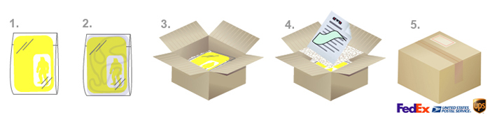 packaging instructions